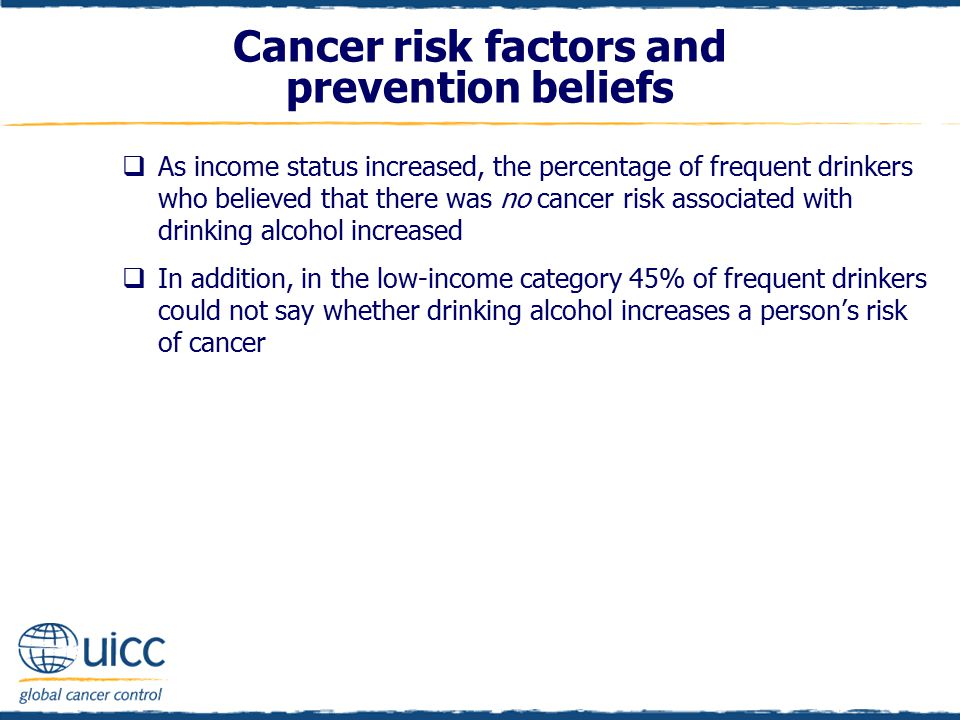  As income status increased, the percentage of frequent drinkers who believed that there was no cancer risk associated with drinking alcohol increased  In addition, in the low-income category 45% of frequent drinkers could not say whether drinking alcohol increases a person's risk of cancer Cancer risk factors and prevention beliefs