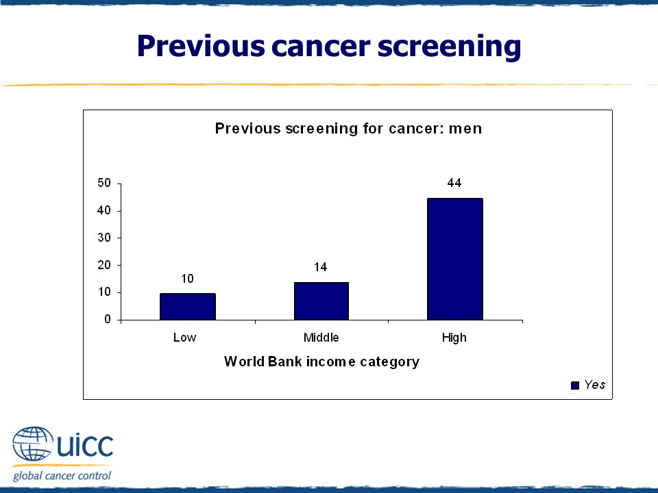 Previous cancer screening