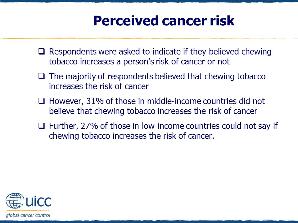  Respondents were asked to indicate if they believed chewing tobacco increases a person's risk of cancer or not  The majority of respondents believed that chewing tobacco increases the risk of cancer  However, 31% of those in middle-income countries did not believe that chewing tobacco increases the risk of cancer  Further, 27% of those in low-income countries could not say if chewing tobacco increases the risk of cancer.