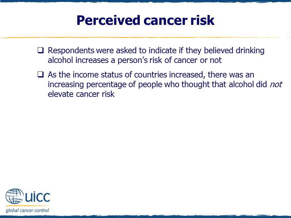  Respondents were asked to indicate if they believed drinking alcohol increases a person's risk of cancer or not  As the income status of countries increased, there was an increasing percentage of people who thought that alcohol did not elevate cancer risk Perceived cancer risk