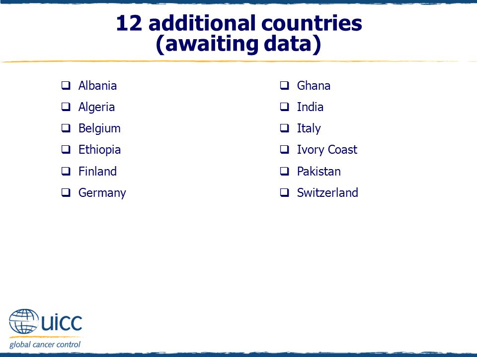 12 additional countries (awaiting data)  Albania  Algeria  Belgium  Ethiopia  Finland  Germany  Ghana  India  Italy  Ivory Coast  Pakistan