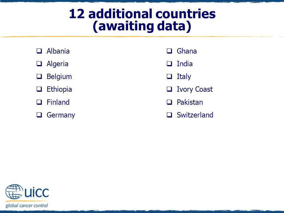 12 additional countries (awaiting data)  Albania  Algeria  Belgium  Ethiopia  Finland  Germany  Ghana  India  Italy  Ivory Coast  Pakistan  Switzerland