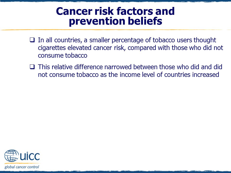  In all countries, a smaller percentage of tobacco users thought cigarettes elevated cancer risk, compared with those who did not consume tobacco  This relative difference narrowed between those who did and did not consume tobacco as the income level of countries increased Cancer risk factors and prevention beliefs