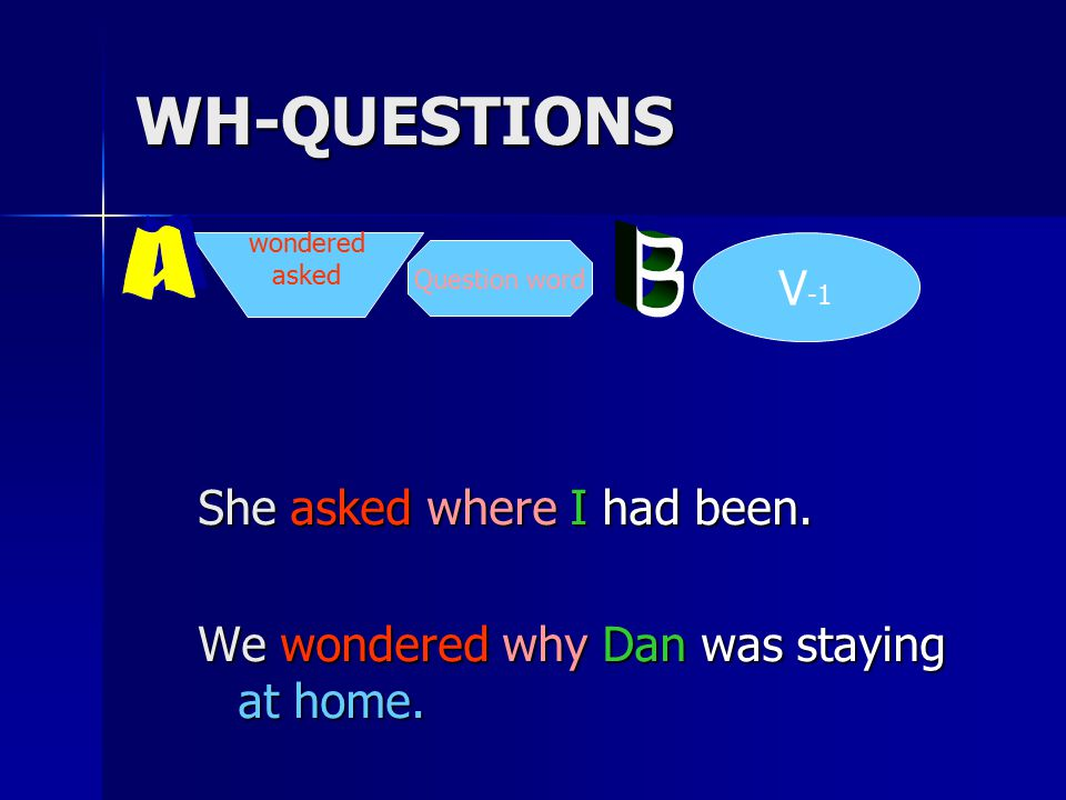 WH-QUESTIONS She asked where I had been. We wondered why Dan was staying at home. wondered asked Question word V -1