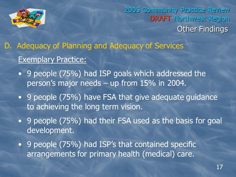 2005 Community Practice Review DRAFT Northwest Region D.
