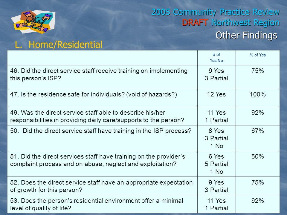 2005 Community Practice Review DRAFT Northwest Region L.