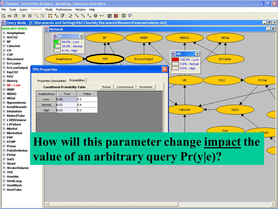 A. Darwiche How will this parameter change impact the value of an arbitrary query Pr(y|e)