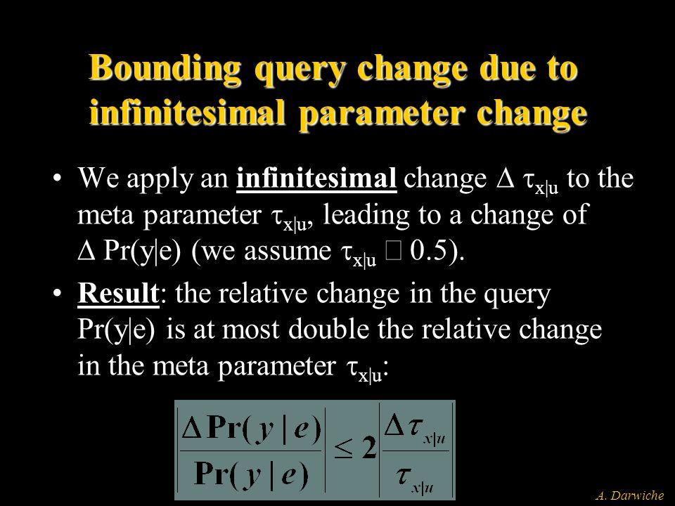 A. Darwiche We apply an infinitesimal change   x|u to the meta parameter  x|u, leading to a change of  Pr(y|e) (we assume  x|u  0.5). Result: th