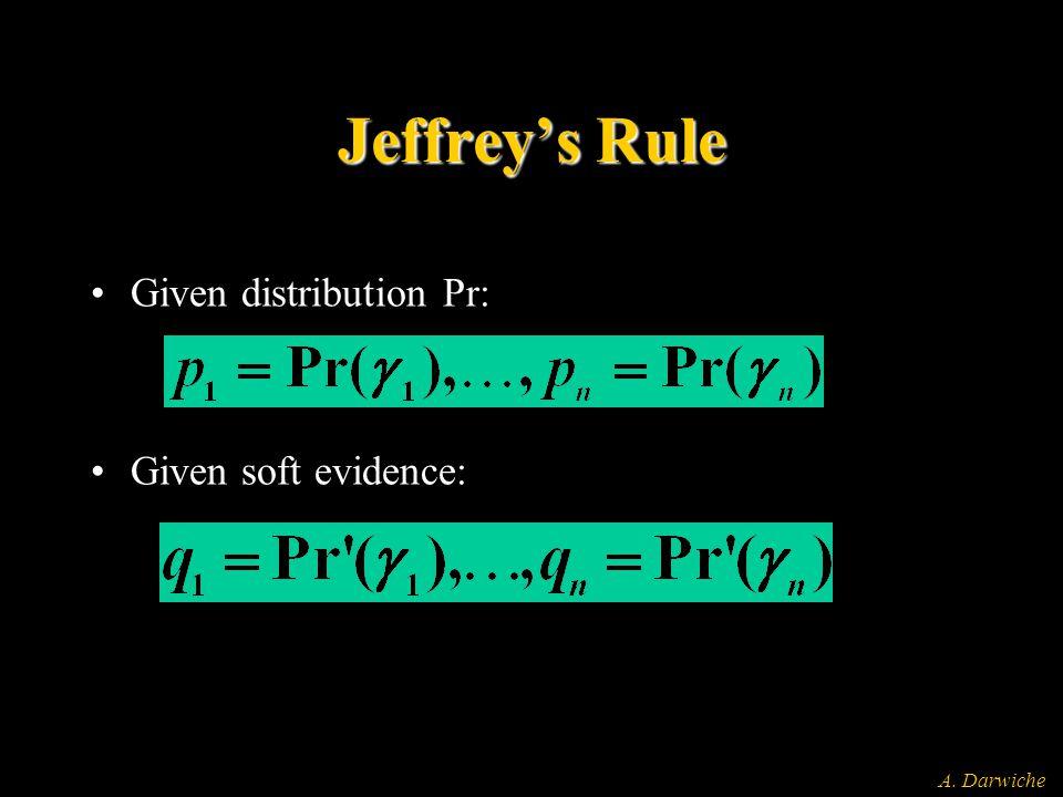 A. Darwiche Jeffrey's Rule Given distribution Pr: Given soft evidence:
