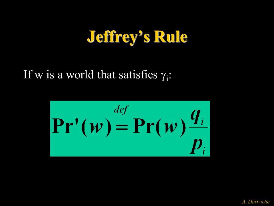 A. Darwiche Jeffrey's Rule If w is a world that satisfies  i :