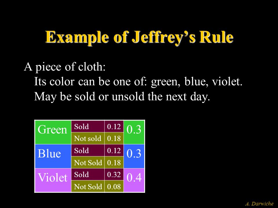 A. Darwiche Example of Jeffrey's Rule A piece of cloth: Its color can be one of: green, blue, violet. May be sold or unsold the next day. Green Sold0.