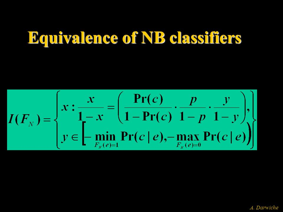 A. Darwiche Equivalence of NB classifiers