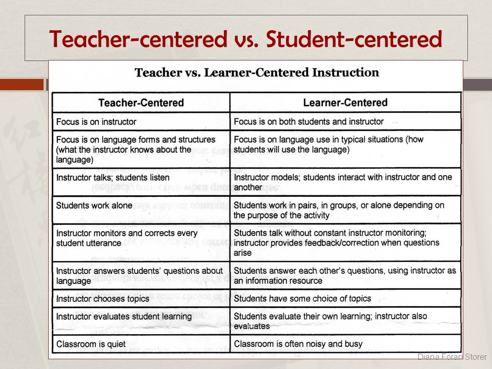 Teacher-centered vs. Student-centered Diana Foran Storer