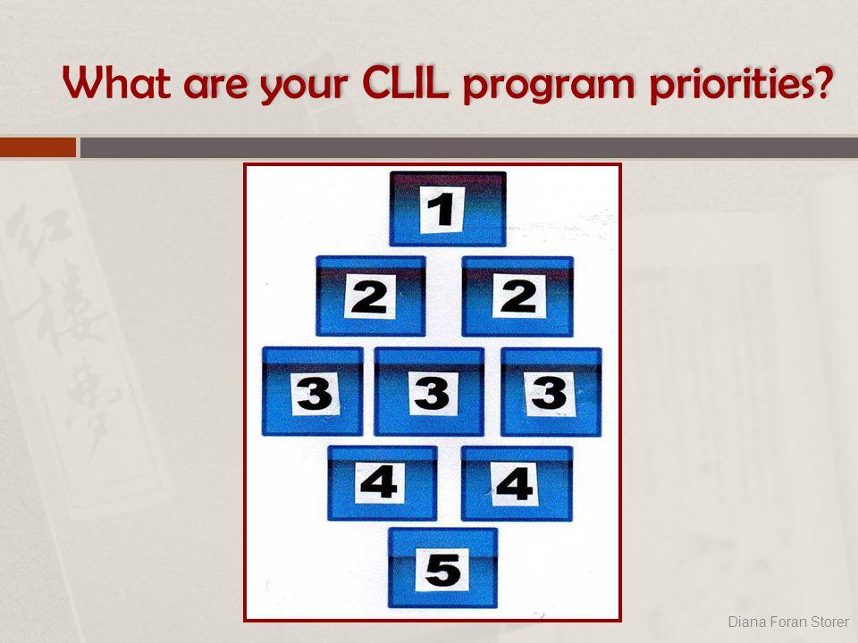  Handy teacher talk phrases for the CLIL classroom Diana Foran Storer