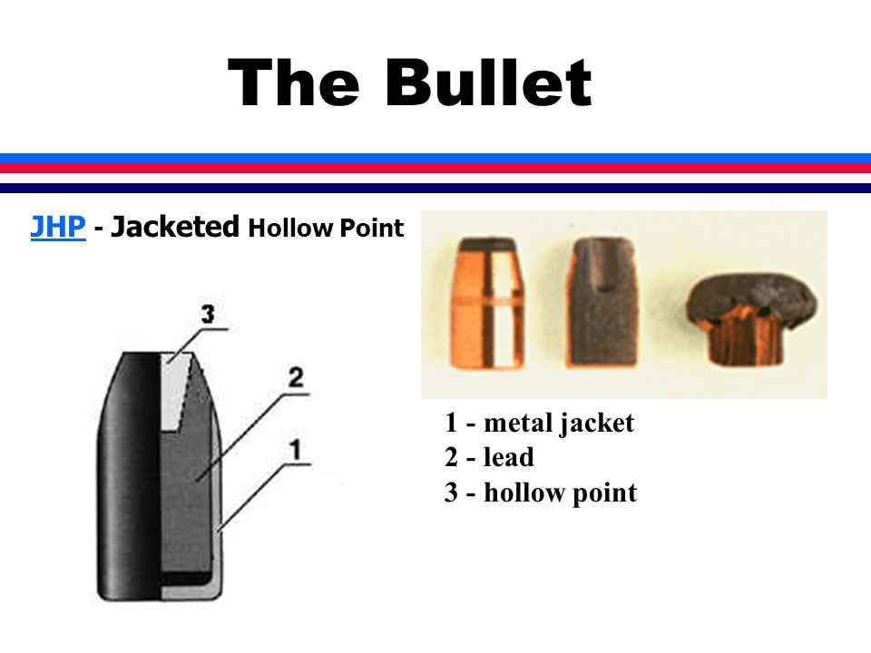 The Bullet JHP - Jacketed Hollow Point 1 - metal jacket 2 - lead 3 - hollow point