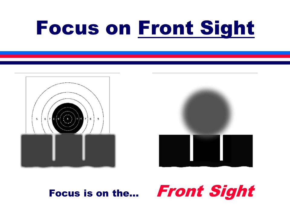 Focus on Front Sight Focus is on the… Front Sight