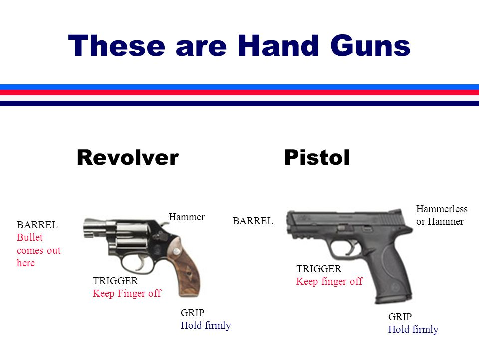 SAFETY FIRST 1.Treat every gun as if it were loaded.