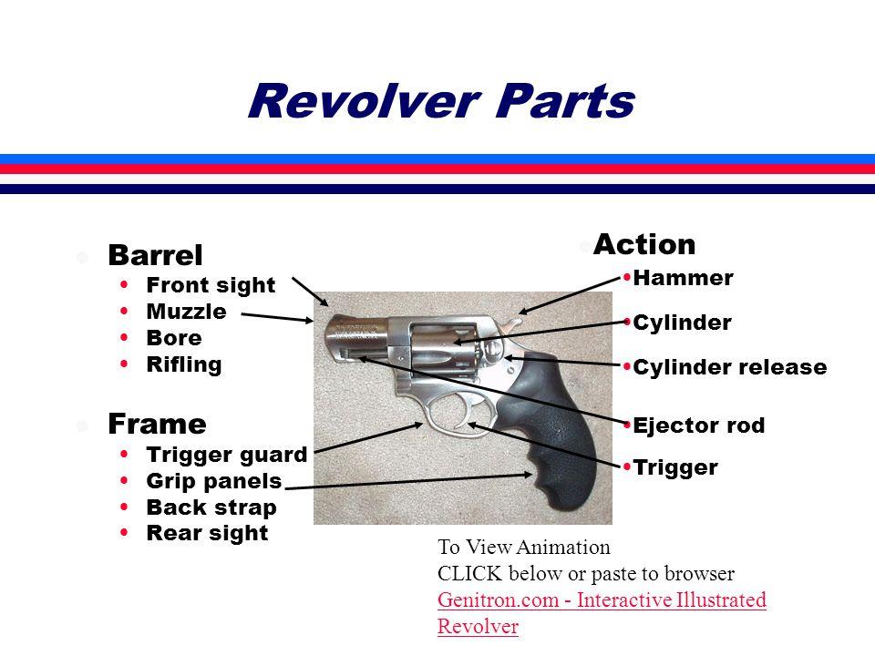 Squib - Misfire Potential ammunition malfunctions Squib Misfire Bullet stuck in barrel Next Shot = Gun Explosion K-BOOM Injury to You