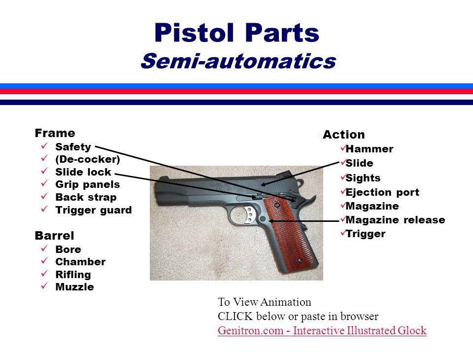 Shotgun Parts Stock Trigger Front sight Ejection port Pump Slide