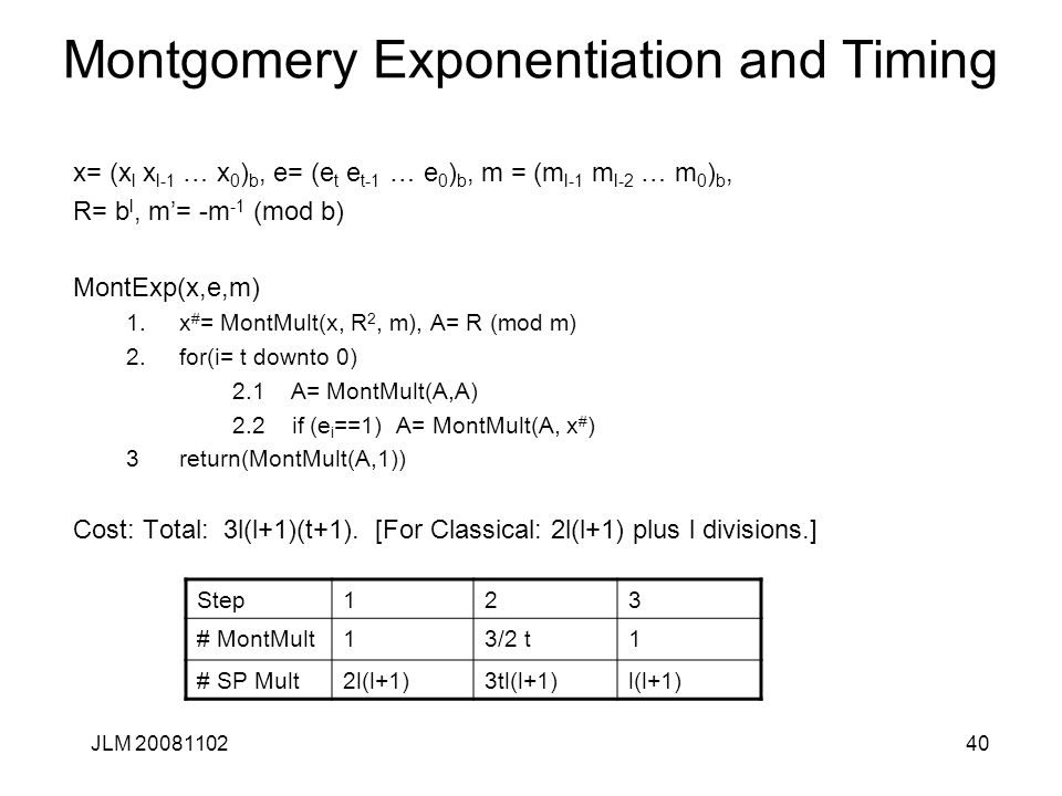 40 Montgomery Exponentiation and Timing x= (x l x l-1 … x 0 ) b, e= (e t e t-1 … e 0 ) b, m = (m l-1 m l-2 … m 0 ) b, R= b l, m'= -m -1 (mod b) MontEx