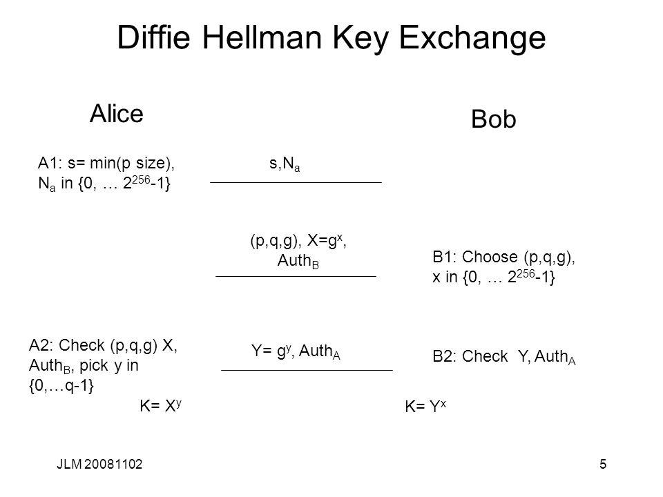 5 Diffie Hellman Key Exchange Alice Bob A1: s= min(p size), N a in {0, … 2 256 -1} s,N a B1: Choose (p,q,g), x in {0, … 2 256 -1} (p,q,g), X=g x, Auth