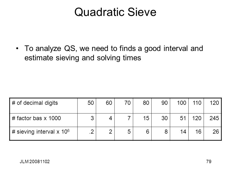 79 Quadratic Sieve To analyze QS, we need to finds a good interval and estimate sieving and solving times # of decimal digits5060708090100110120 # factor bas x 1000347153051120245 # sieving interval x 10 6.22568141626 JLM 20081102
