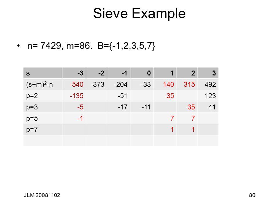 80 Sieve Example n= 7429, m=86. B={-1,2,3,5,7} JLM 20081102 s-3-20123 (s+m) 2 -n-540-373-204-33140315492 p=2-135-5135123 p=3-5-17-113541 p=577 p=711