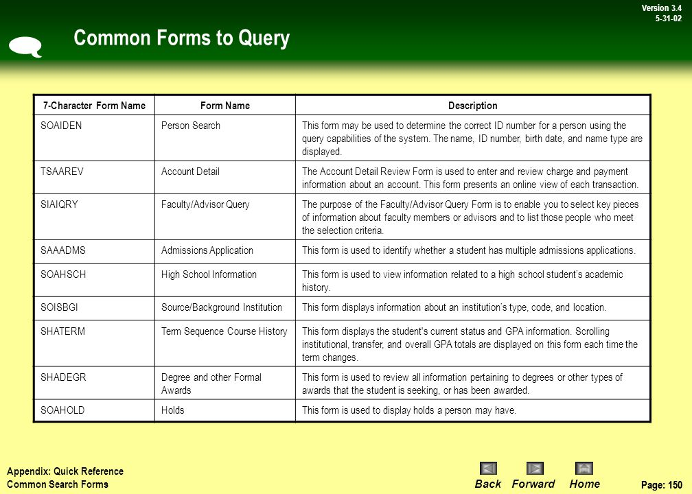 Page: 149 BackForwardHome Version # Page: 149 Version 3.4 5-31-02 Understanding Form Names – Continued  Appendix: Quick Reference Form Names Examples Position 1: Identifies the primary system owning the form Position 2: Identifies the business process ( module) owning the form Position 3: Identifies the type of form Position 4-7: Uniquely identifies the form Example: SAAADMS S =Student A =Admissions A =Application form ADMS = Admissions Example: SOISBGI S =Student O =Overall I = Inquiry SBGI = Source\Background Institution Example: SHQQPNO S =Student H = Time Reporting/History Q = Query QPNO = Qualifying Paper Some examples…