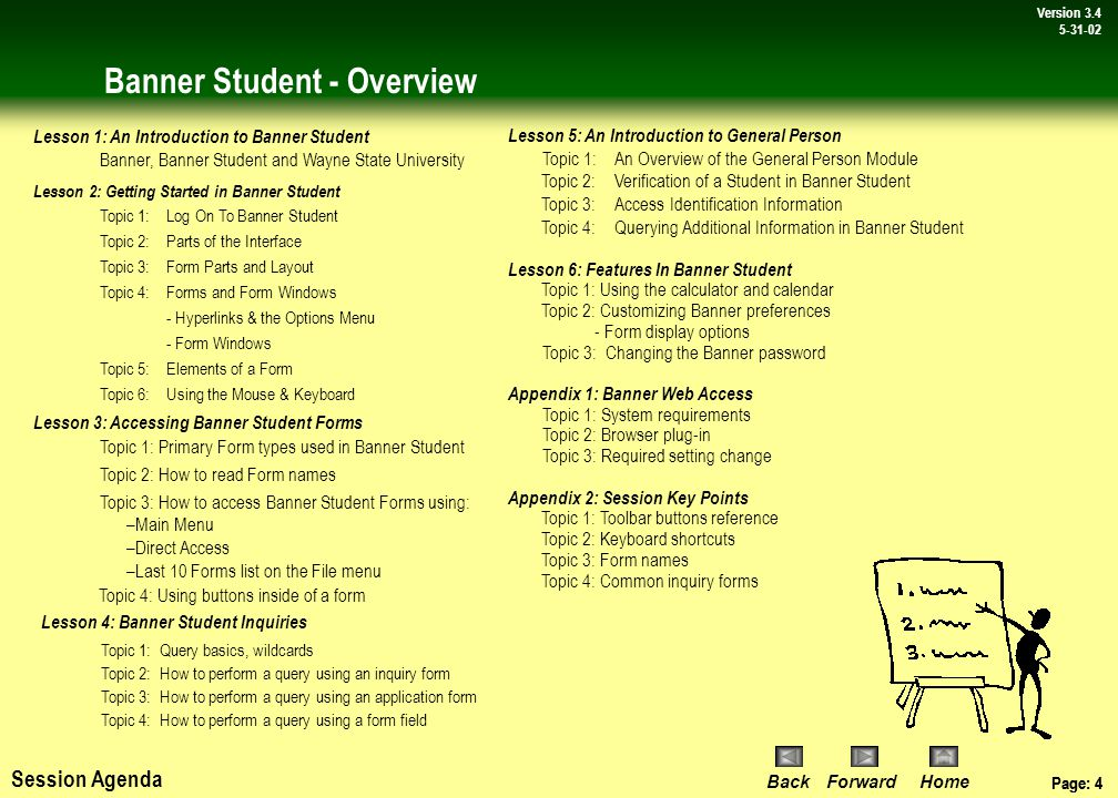 Page: 3 BackForwardHome Version # Page: 3 Version 3.4 5-31-02 Session Organization This session was designed to be instructor led and follows traditional classroom activities you may have been previously exposed to.