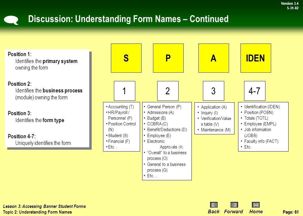 Page: 60 BackForwardHome Version # Page: 60 Version 3.4 5-31-02 Topic 2: Understanding Form Names  Each form in Banner Student has a 7 character name – this name is an acronym which tells you about the type of information it contains, the University business process it is related to, and much, much more.