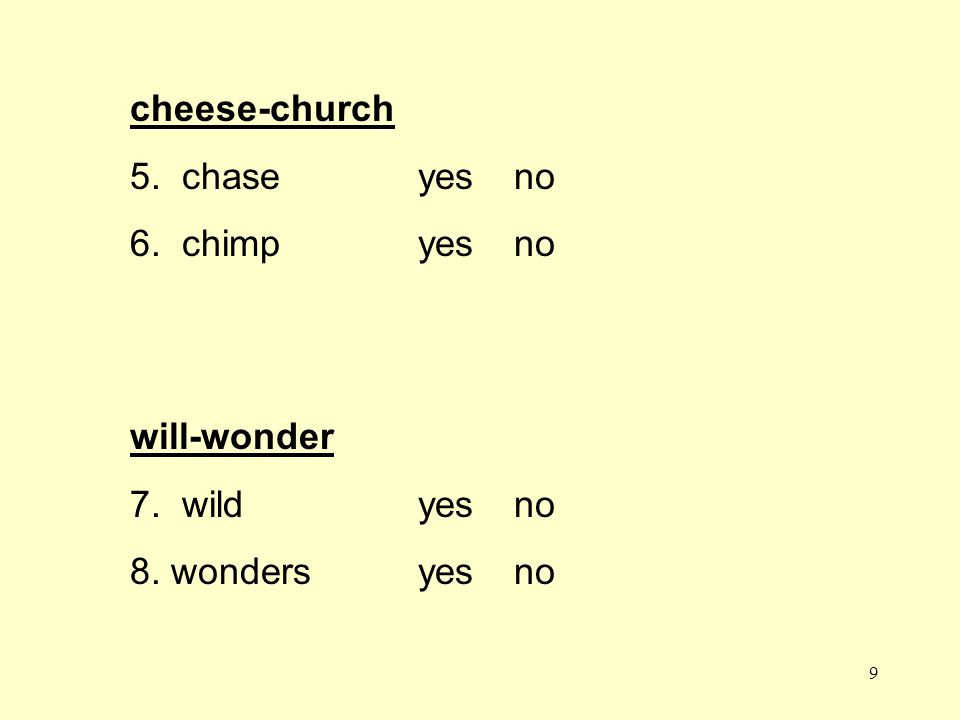 cheese-church 5. chaseyesno 6. chimpyesno will-wonder 7. wildyesno 8. wondersyesno 9