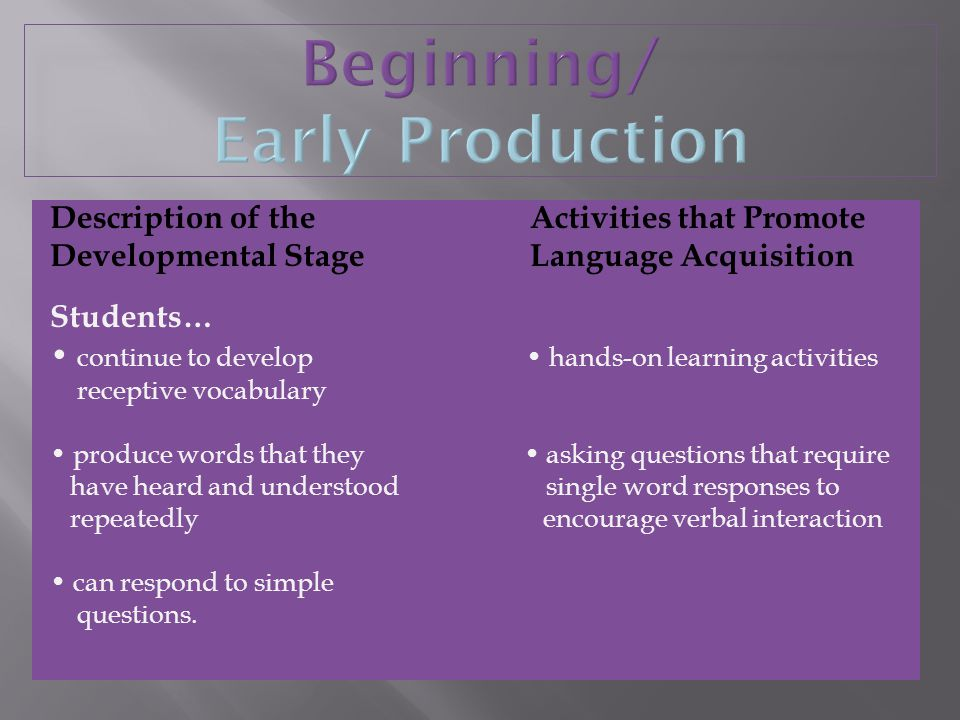Description of the Activities that Promote Developmental Stage Language Acquisition Students… continue to develop hands-on learning activities receptive vocabulary produce words that they asking questions that require have heard and understood single word responses to repeatedly encourage verbal interaction can respond to simple questions.