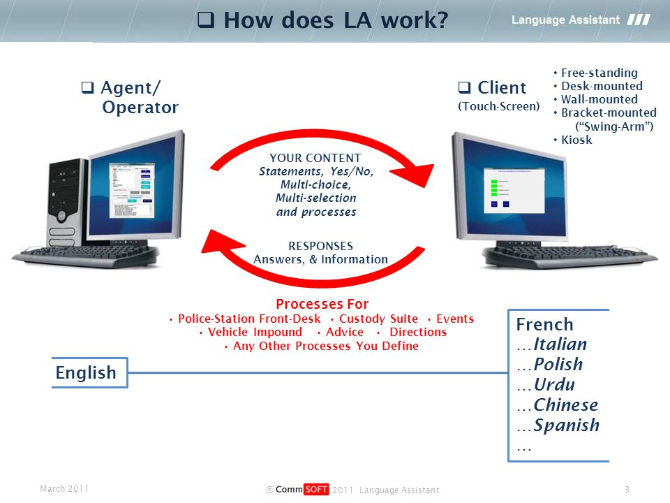 March 2011 © 2011 Language Assistant 3  Agent/ Operator  Client YOUR CONTENT Statements, Yes/No, Multi-choice, Multi-selection and processes RESPONS