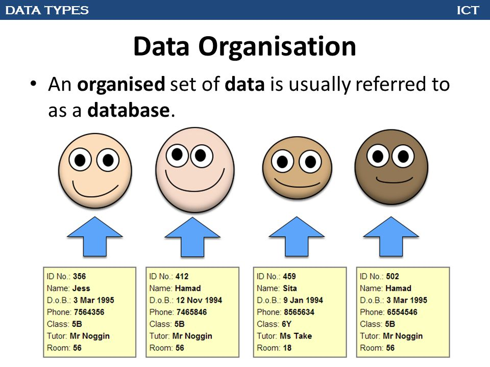 DATA TYPES ICT Data Organisation An organised set of data is usually referred to as a database.