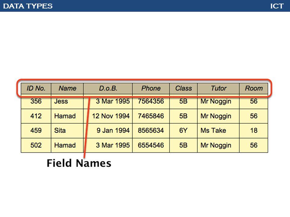 DATA TYPES ICT