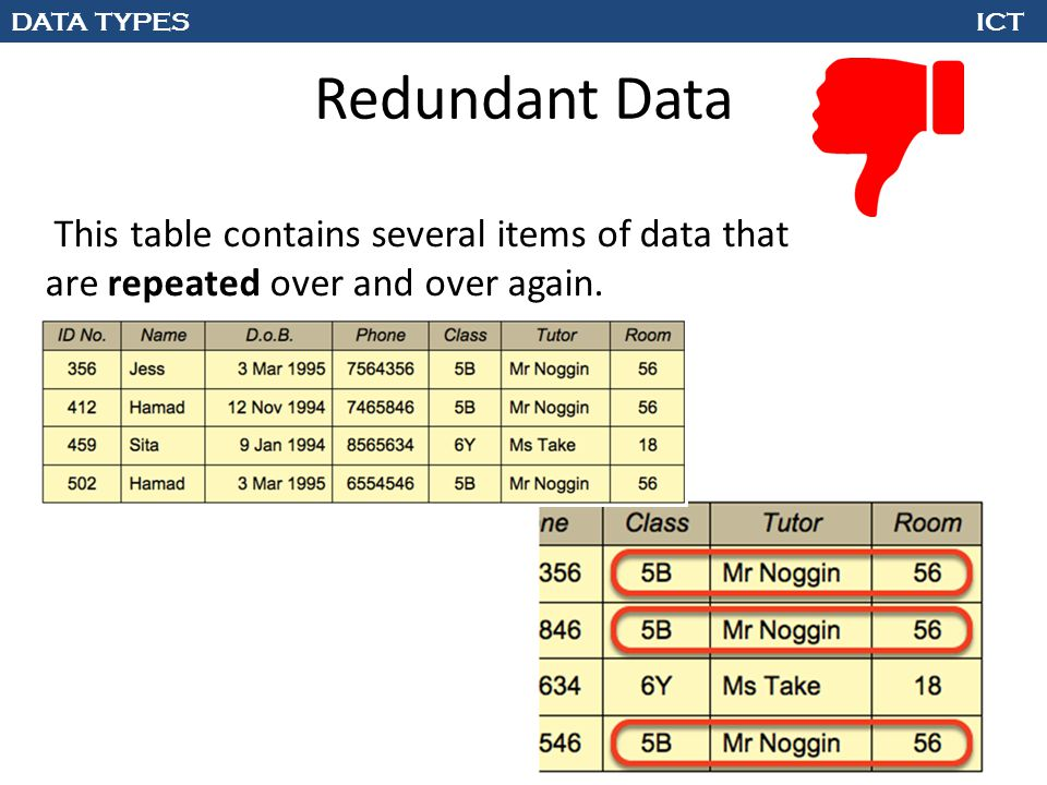 DATA TYPES ICT Redundant Data This table contains several items of data that are repeated over and over again.