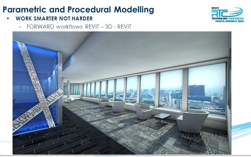 Procedural Based Modelling Procedural Modelling using Visual Scripting –Grasshopper Node based script to create organic forms.