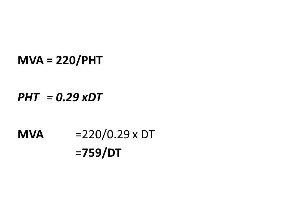 Limitations of PHT in calculation of MVA Non linear early diastolic slope Post balloon mitral valvuloplasty Significant Aortic regurgitation Cardiac rhythm disturbances