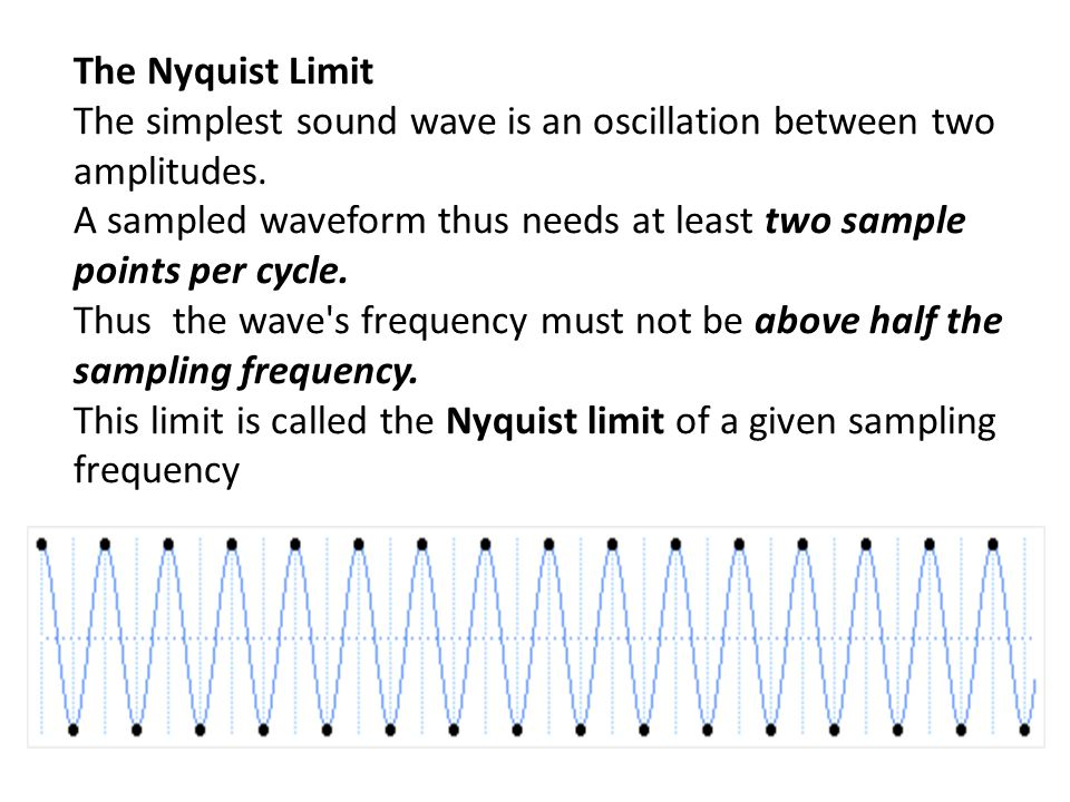 The Nyquist Limit The simplest sound wave is an oscillation between two amplitudes. A sampled waveform thus needs at least two sample points per cycle