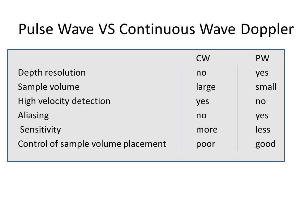 Pulse Wave VS Continuous Wave Doppler CWPW Depth resolutionnoyes Sample volumelargesmall High velocity detectionyesno Aliasingnoyes Sensitivitymoreles