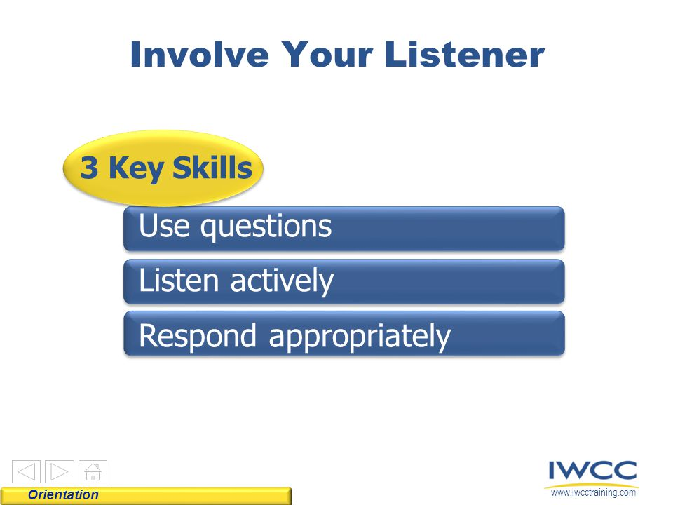 Questioning Techniques In this section, you will look at how you can meet your listener's needs by improving your questioning skills.