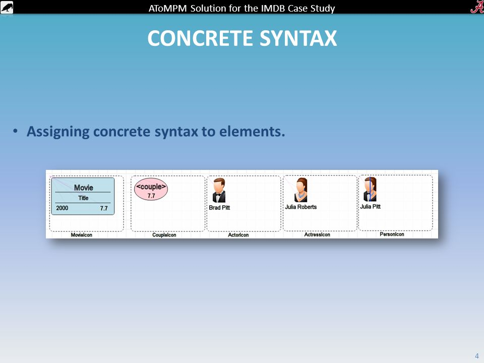 AToMPM Solution for the IMDB Case Study CONCRETE SYNTAX Assigning concrete syntax to elements. 4