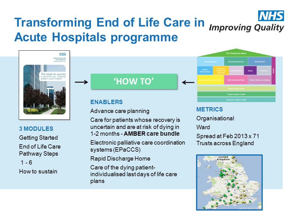 'HOW TO' 3 MODULES Getting Started End of Life Care Pathway Steps 1 - 6 How to sustain ENABLERS Advance care planning Care for patients whose recovery is uncertain and are at risk of dying in 1-2 months - AMBER care bundle Electronic palliative care coordination systems (EPaCCS) Rapid Discharge Home Care of the dying patient- individualised last days of life care plans METRICS Organisational Ward Spread at Feb 2013 x 71 Trusts across England Transforming End of Life Care in Acute Hospitals programme