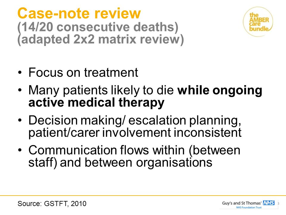 Case-note review (14/20 consecutive deaths) (adapted 2x2 matrix review) Focus on treatment Many patients likely to die while ongoing active medical therapy Decision making/ escalation planning, patient/carer involvement inconsistent Communication flows within (between staff) and between organisations 3 Source: GSTFT, 2010