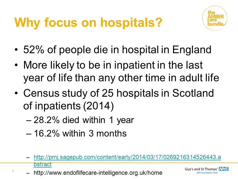 Why focus on hospitals? 52% of people die in hospital in England More likely to be in inpatient in the last year of life than any other time in adult