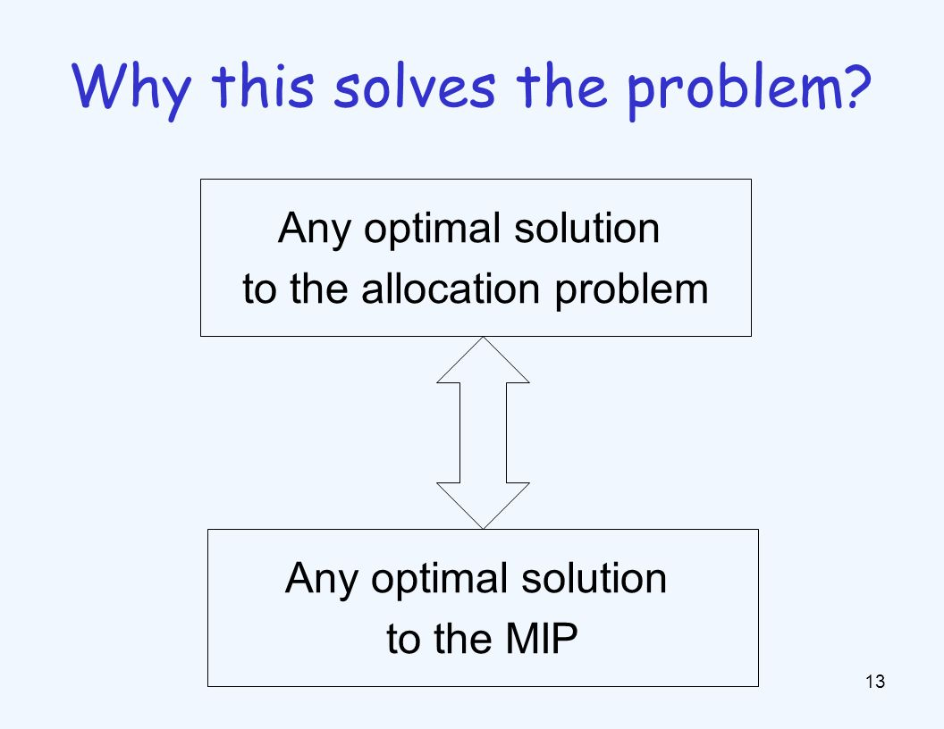 13 Why this solves the problem.