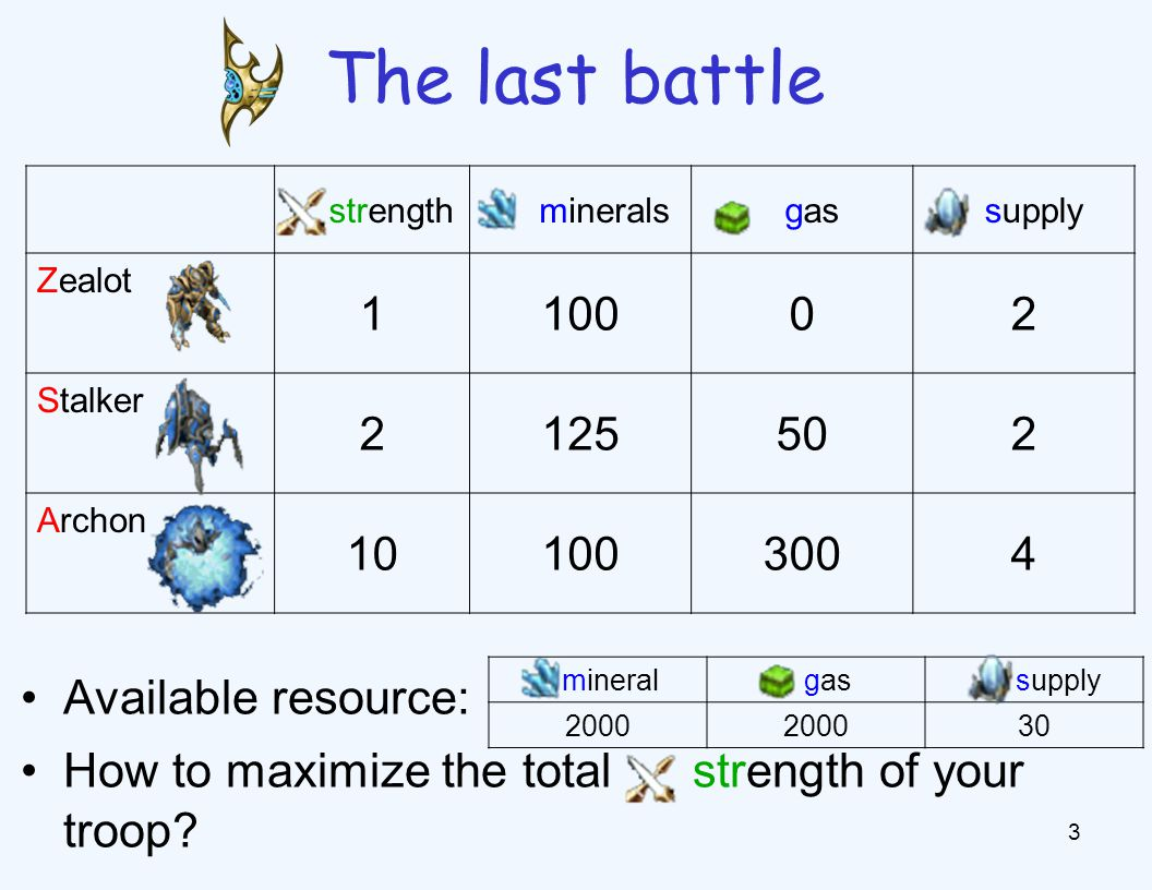 strength minerals gas supply Zealot 110002 Stalker 2125502 Archon 101003004 Available resource: How to maximize the total strength of your troop.