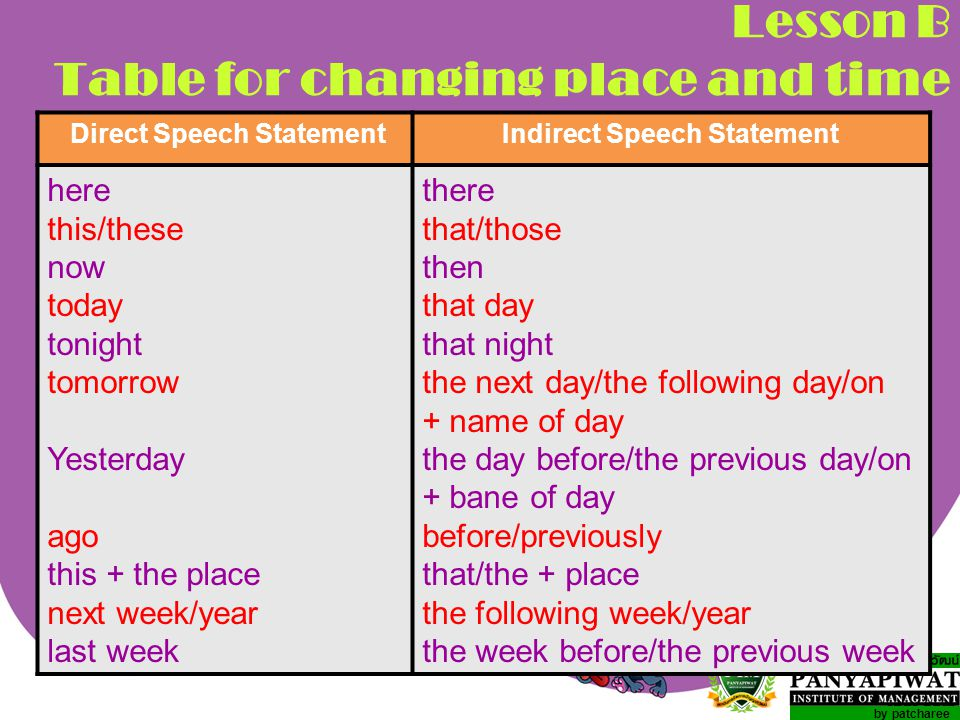 by patcharee Lesson B Table for changing place and time Direct Speech StatementIndirect Speech Statement here this/these now today tonight tomorrow Yesterday ago this + the place next week/year last week there that/those then that day that night the next day/the following day/on + name of day the day before/the previous day/on + bane of day before/previously that/the + place the following week/year the week before/the previous week