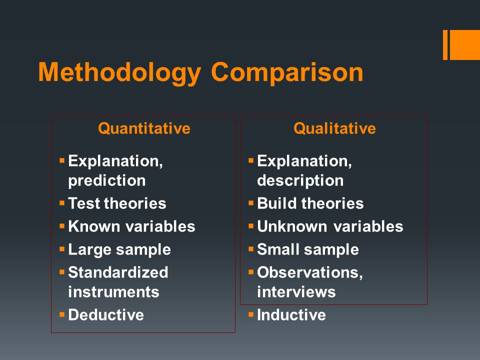 Methodology Comparison Quantitative  Explanation, prediction  Test theories  Known variables  Large sample  Standardized instruments  Deductive Qualitative  Explanation, description  Build theories  Unknown variables  Small sample  Observations, interviews  Inductive