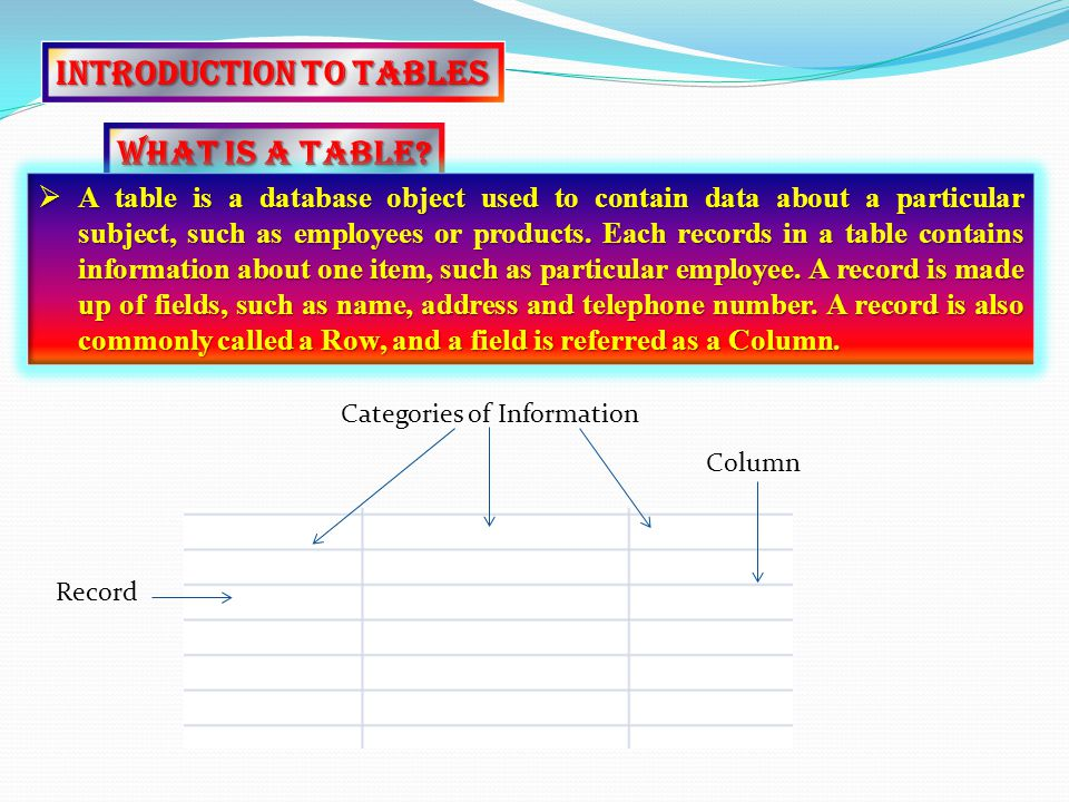 Introduction to Tables What is a Table.